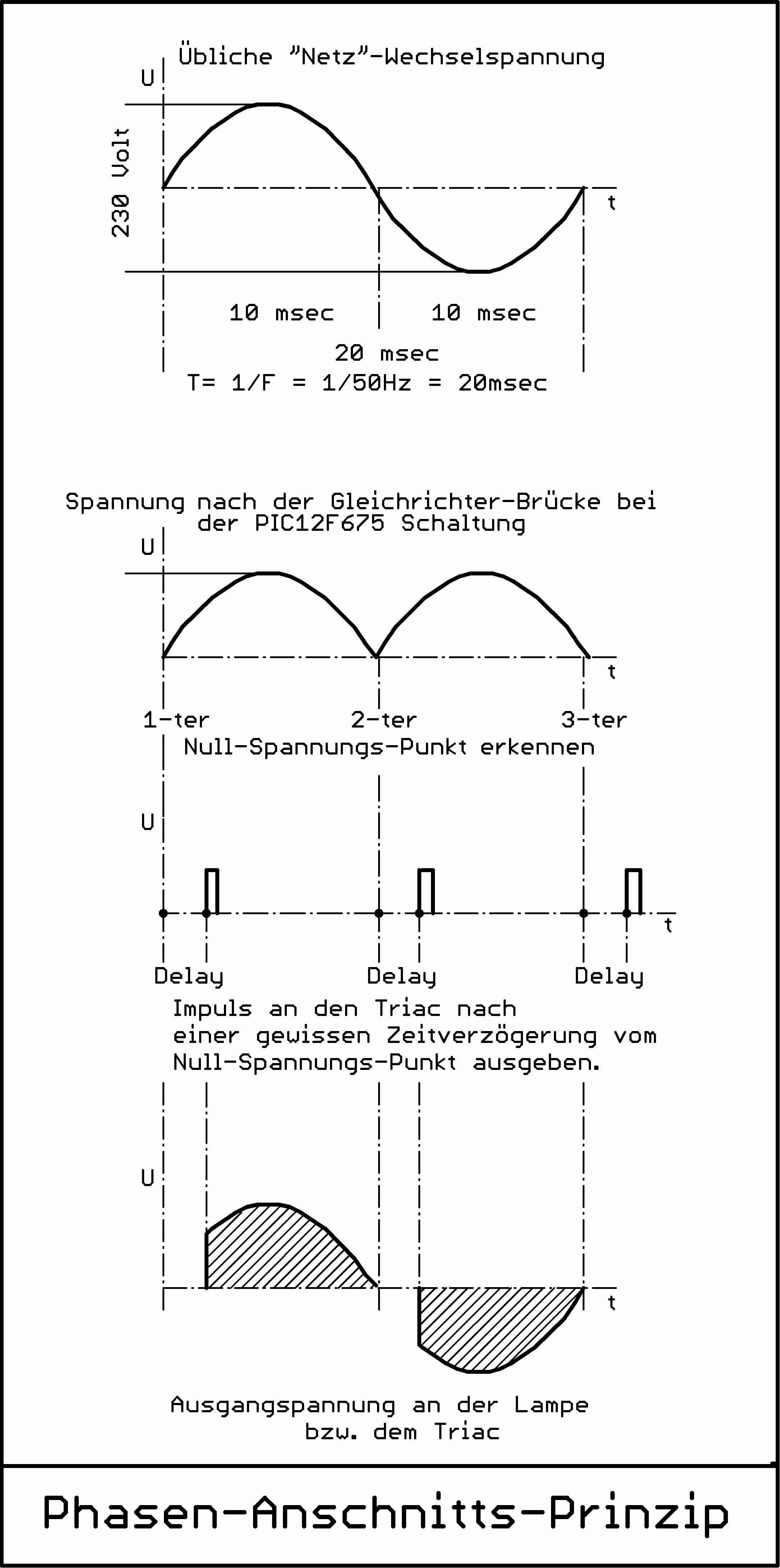 Wechselstrom-Dimmer